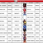タイリーグ日本人選抜vsU-23タイ代表の試合会場(ラジャマンガラ・スタジアム)への行き方