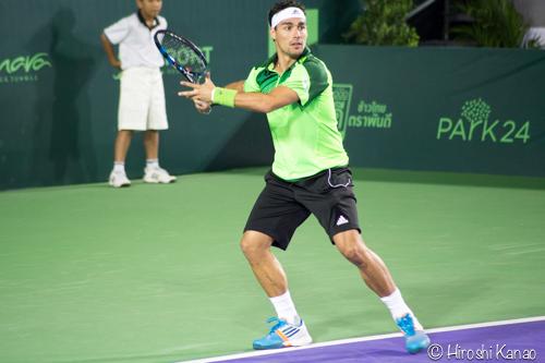 ファビオ テニス